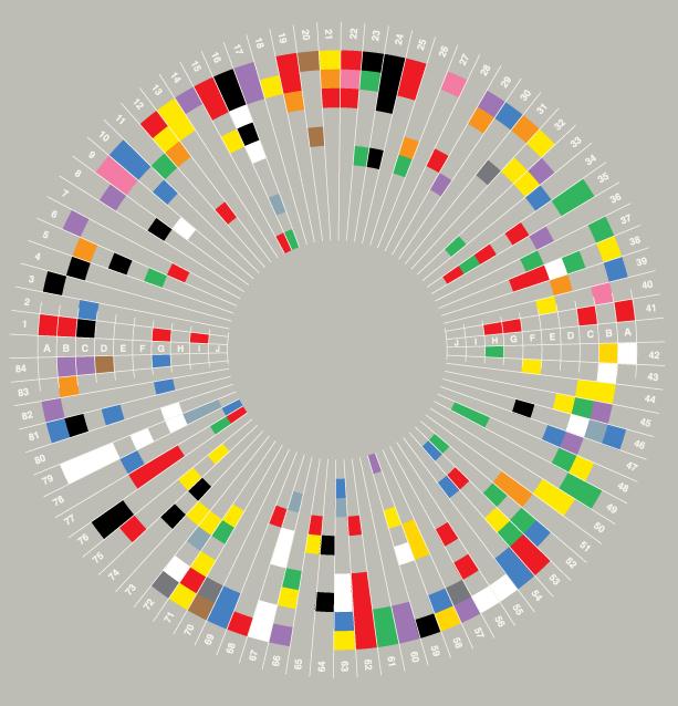 colours cultures beitr ge zur empirischen designforschung. Black Bedroom Furniture Sets. Home Design Ideas