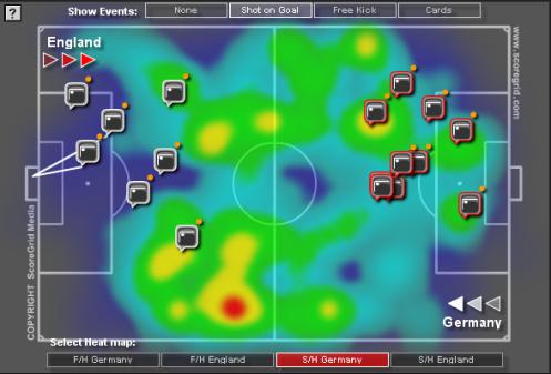 Heatmap 2.Spielhälfte Deutschland - England mit Layer Torschüsse