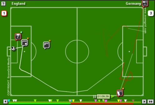 Tracking des Balles: Der Weg zum vierten Tor. weisse Linie = Ballbesitz deutsche Mannschaft. © scoregrid.com