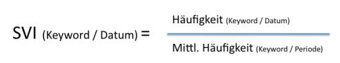 SVI für einen Tag = Mittlere Häufigkeit für einen Suchbegriff im angefragten Zeitraum / Häufigkeit am gegebenen Tag