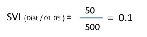 SVI = 50/500 = 0,1