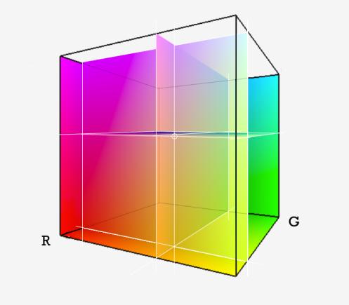 Skizze der Visualisierung mittels dreier orthogonaler Schnittflächen, die durch die markierte Farbzelle gehen. Der RGB-Würfel hier wie der UI Prototyp so ausgerichtet, dass die vertikale Achse die Farbe blau kennzeichnet.