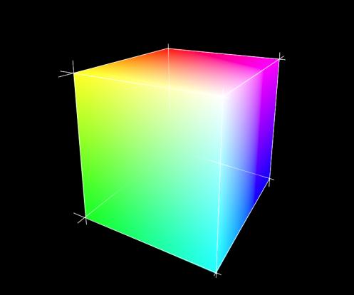 RGB-Würfel