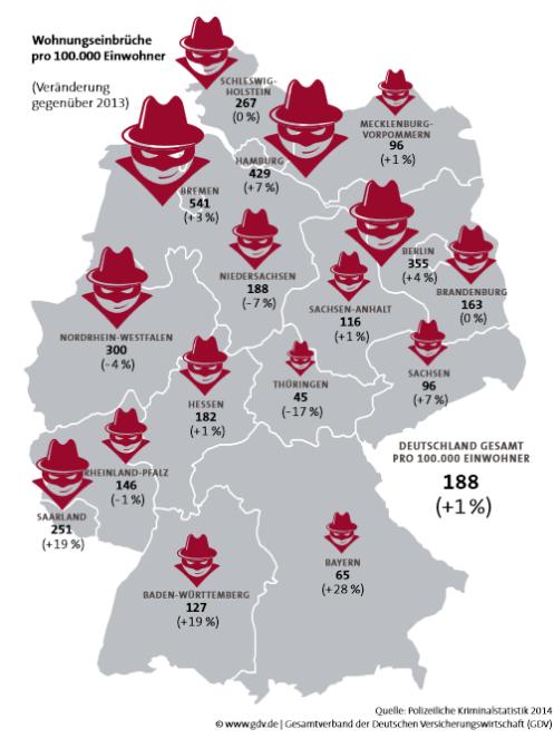 Abb. 10: Wohnungseinbrüche 2014 - Verteilung nach Bundesländern [Quelle 3]